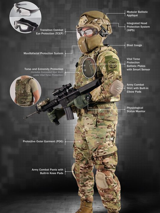 Here's the Army's awesome new gear to protect soldiers