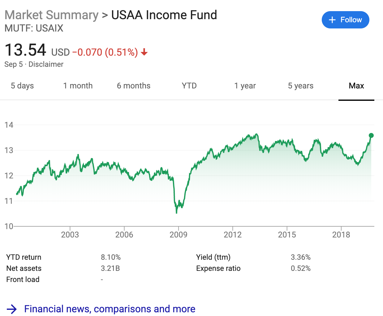 5 ways USAA is still the leading financial institution for veterans