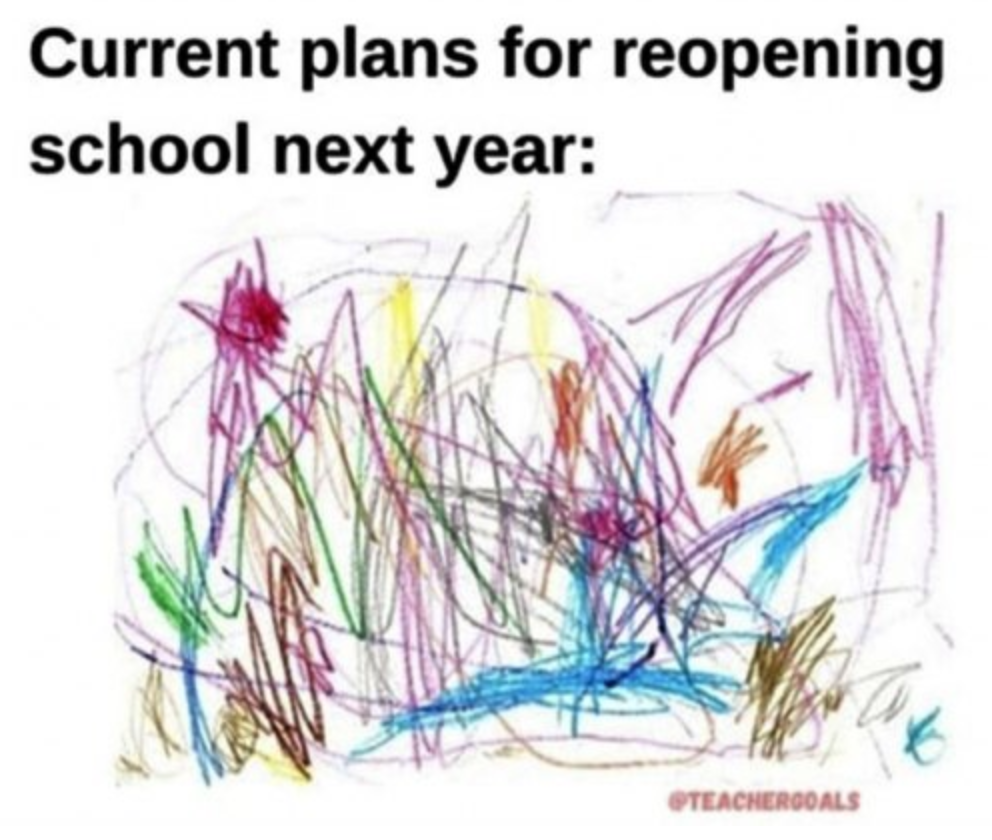 23 memes to help you survive 'Back to School' in 2020
